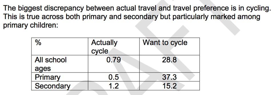 SchoolCyclingDiscrepancy