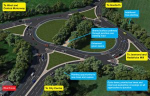 Diagram of the proposals for the Blue House roundabout