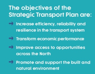 TfN Strategic Plan Objectives