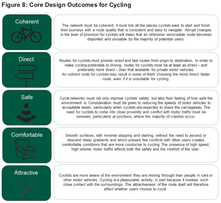 List of Core Design Outcomes for Cycling from the LCWIP Technical Guidance