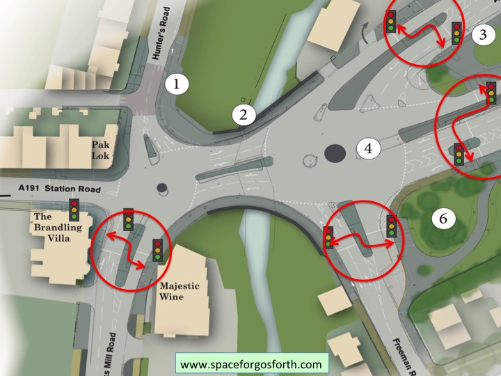 Plan highlighting the location of staggered crossings
