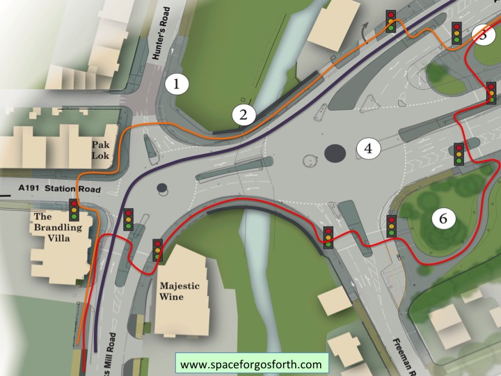 Plan showing alternative cycling routes through the junction.