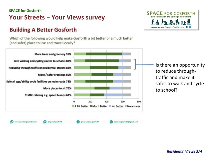 Results of the Your Streets - Your Views survey