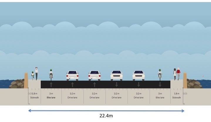 Diagram showing walking, cycling and vehicle lanes that fit in 22.4m