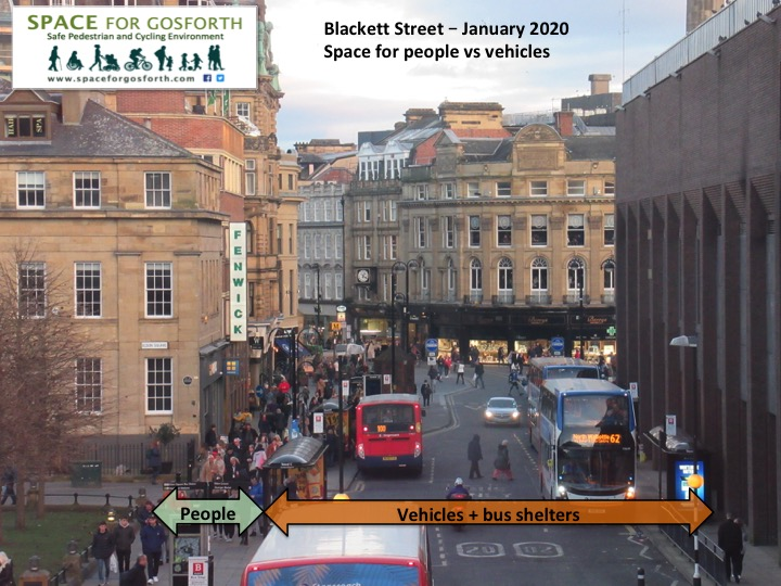 Blackett Street showing space for vehicles with people either side.