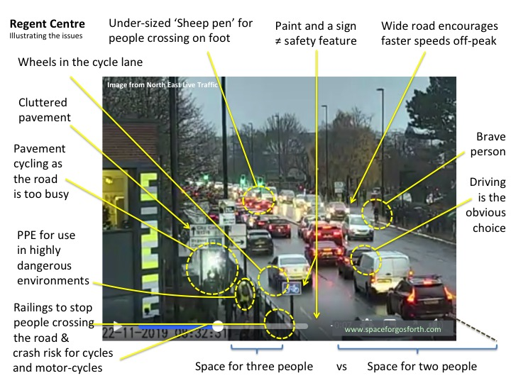 Annotated picture of the Great North Road by Regent Centre