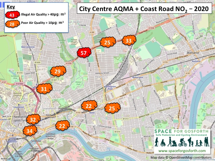 Map showing pollution readings east of the city. The only reading above the legal limit in 2020 was on The Coast Road by Jesmond Park West.